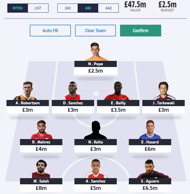Final Team Selection 2018 2019 Dream Team Tips